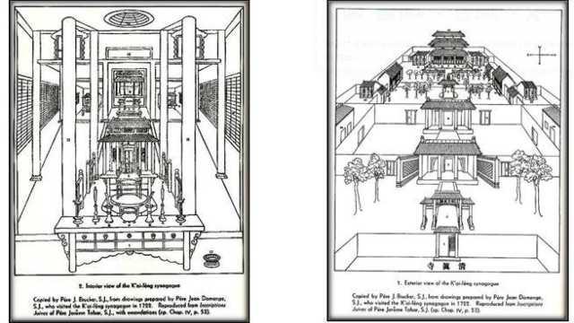Schizzi della sinagoga di Kaifeng. (Moshe Yehuda Bernstein)