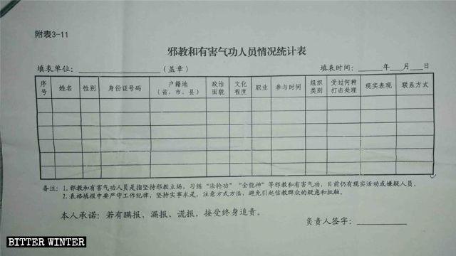 Una tabella con i dati degli appartenenti a una organizzazione xie jiao e del Qi Gong