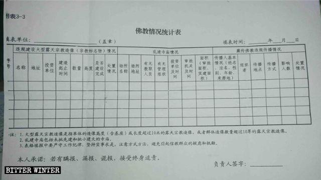 Una tabella con le informazioni sulla popolazione buddhista di un villaggio della provincia orientale dello Shandong