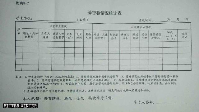 Una tabella riporta tutte le informazioni raccolte su un gruppo di cristiani di un villaggio nella provincia orientale dello Shandong