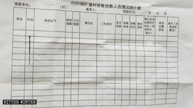 Una tabella riporta tutte le informazioni raccolte sui credenti di un quartiere nella provincia orientale dello Shandong