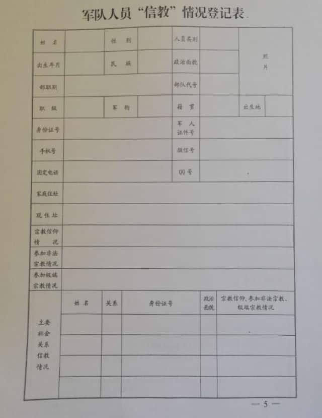 Modulo di registrazione dello status religioso per il personale militare