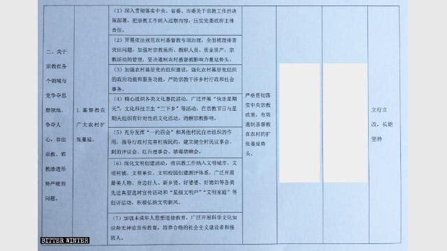 Estratto del documento intitolato Affrontare i gravi problemi della situazione religiosa, pubblicato dall'amministrazione di una contea nell'Henan