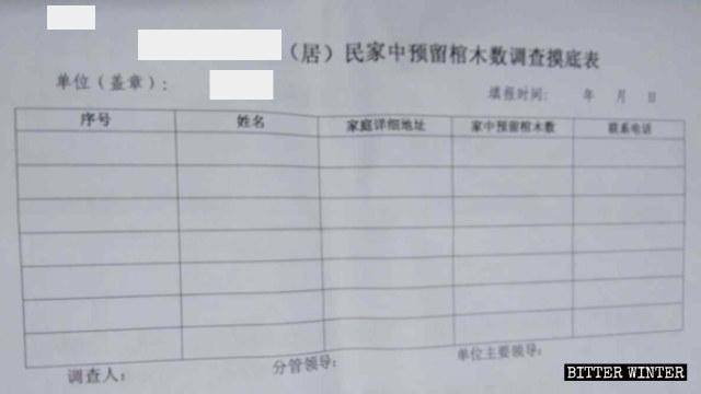 Un modulo di indagine per verificare il numero di bare messe da parte dai residenti in una località nella provincia dello Jiangxi