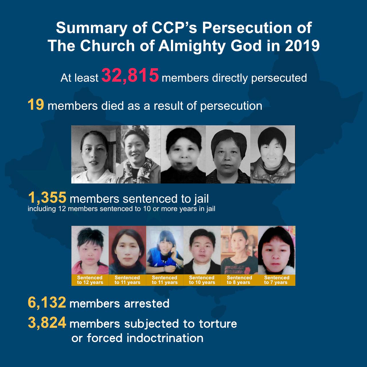 sintesi della persecuzione dei PCC